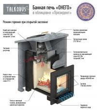 Печь для русской бани «ОНЕГО 15» с выносной топкой